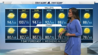 First Alert Forecast: Friday Temperatures Remain in the 80s