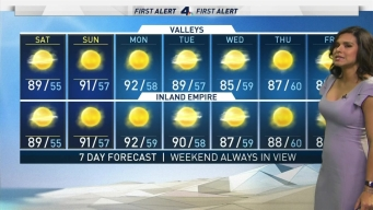 First Alert Forecast: Sunny Skies