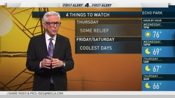 PM Forecast: Temps Momentarily Dropping