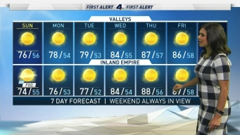 First Alert Forecast: Cool Fall Weather is Here