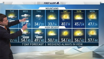 AM Forecast: Late Morning Showers