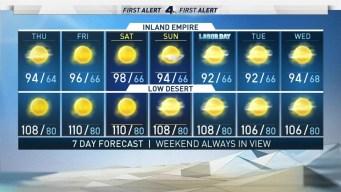 AM Forecast: Slightly Warmer Temperatures