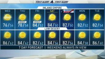 AM Forecast: Another Pleasant Fall Day Our Way