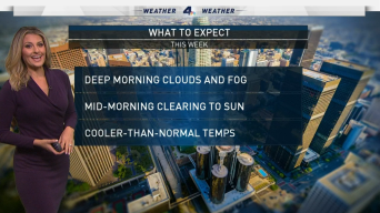 AM Forecast: Fall Weather Continues