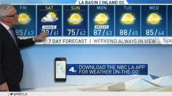 Cool Temperatures and a Chance of Weekend Rain