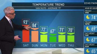 PM Forecast: Cooler Temperatures Are On The Way