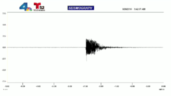 Magnitude 3.1 Earthquake Rattles Huntington Beach