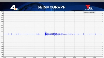 Preliminary 4.2 Magnitude Earthquake Shakes Twentynine Palms