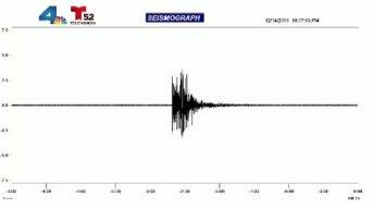 Preliminary 3.2-Magnitude Quake Rattles Loma Linda