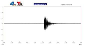Preliminary 3.0-Magnitude Earthquake Hits Placentia Area