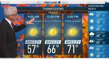 PM Forecast: Dry, Breezy Through Thanksgiving