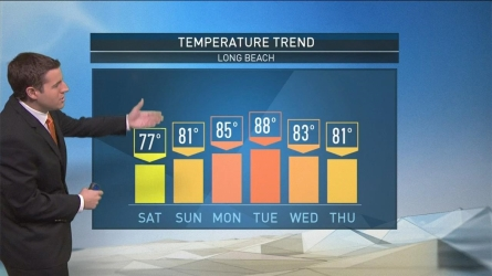 Below average temperatures were expected across Southern California on Saturday, Aug. 27, 2016.