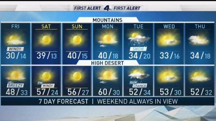 <p>Snow arrived in mountain areas this morning. Shanna Mendiola has the forecast for Friday Feb. 23, 2018.</p>