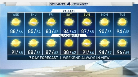 <p>Our gradual cooling trend continues. <br /> Hazy afternoon sunshine follows a cloudy start west of the mountains. <br /> Morning clouds and fog continue to become more widespread for valley and coast everyday allowing temperatures to drop bear normal through Friday.<br /> A quiet week with cooling through Saturday before a slight bump in temperatures Sunday into Monday.<br /> We could also tap into monsoon moisture be the beginning of the work week that may bring a chance of rain and thunderstorms in the mountains Monday and Tuesday.</p>