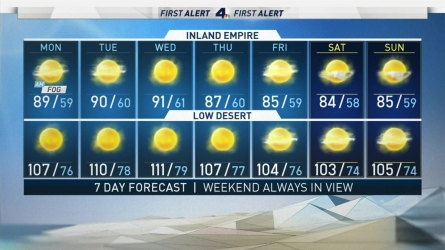 <p>Temperatures will being a downward trend later this week. Shanna Mendiola has the forecast for Monday June 25, 2018.&nbsp;</p>