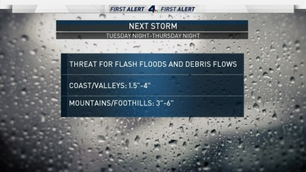 <p>It's going to be mostly sunny after a week of on-again, off-again rain. Belen De Leon has your First Alert Forecast on Sunday, March 18, 2018.</p>