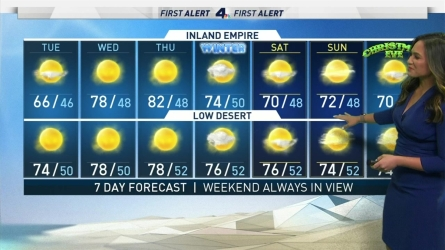 <p>High pressure develops over the next few days to clear the clouds, bring light offshore winds starting Wednesday and warmer than average temperatures through Friday.</p><p><strong>Today:</strong><br /> Partly Cloudy, Lower to upper 60s from the beaches and inland</p><p><strong>High Surf Advisory&nbsp;</strong><br /> Ventura: 8-12ft sets to 15 ft<br /> LA: 6-10 ft sets to 12 ft<br /> Orange County: 5-8 ft sets to 11 ft</p><p>Offshore winds will be very light, but it won&rsquo;t take much to bump temperatures up to the 70s Wednesday, and 80s on Thursday.</p>
