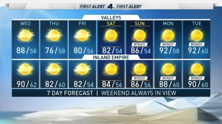 <p>We're looking at above-average temperatures before the return of Santa Ana winds. Shanna Mendiola has the forecast for Wednesday Oct. 16, 2019.</p>