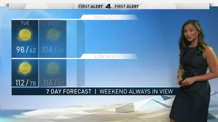 <p>It's the first day of school for LAUSD students. Shanna Mendiola has the forecast for Tuesday Aug. 20, 2019.</p>