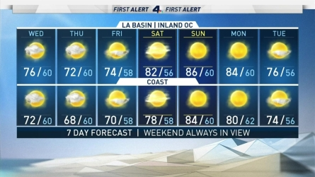 <p>Expect clouds into the afternoon. Shanna Mendiola has the forecast for Wednesday Nov. 13, 2019.<br /> </p>