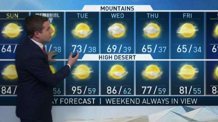 <p>The temperatures will rise on Memorial Day weekend. David Biggar has your First-Alert Forecast on the NBC4 News at 4 p.m. on May 26. 2018.</p>