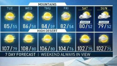 <p>The temperatures will continue to warm into Tuesday and Wednesday. David Biggar has the First Alert Forecast on Sunday, July 22, 2018.</p>