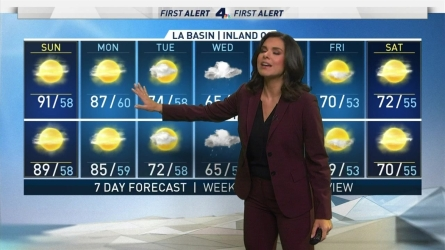 <p>Fire danger remains high on Sunday with a Red Flag Warning in effect until 6pm. Winds were gusting from 30 to 50 mph and humidity will lower to 8 to 15%. </p>
