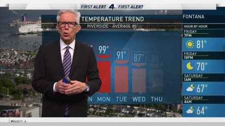 <p>The real uptick in temps will be on Sunday and Monday. Fritz Coleman has your First Alert Forecast on June, 23, 2017.</p>