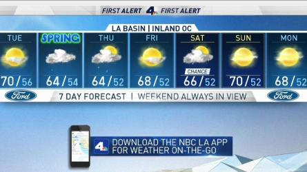 Los Angeles Weather Forecast Maps And Doppler Radar Nbc Southern