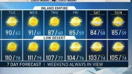 <p>Monday marks the start of a warm week. David Biggar has your First Alert Forecast on Sunday, June 24, 2018.</p>