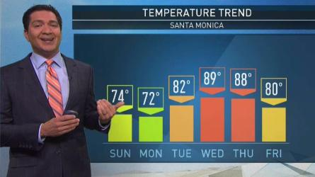 <p>Cool temps this weekend will subside, making way for much warmer temps hitting this coming holiday week. with Anthony Yanez reports for the NBC4 News at 5 p.m. on Saturday, Nov. 18, 2017.</p>