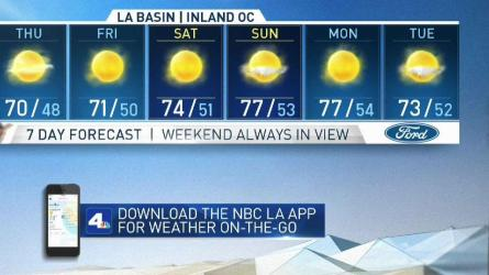 Tuesday Weather Map.Los Angeles Weather Forecast Maps And Doppler Radar Nbc Southern