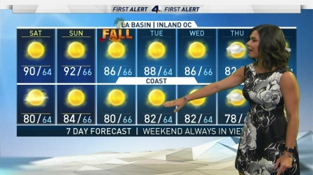 <p>We'll say goodbye to summer with sunny skies and warmer temperatures. </p>