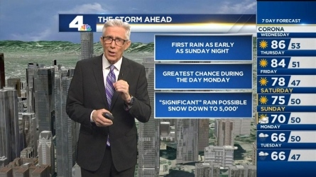 Though dry winds are currently causing high red flag warnings, the Thanksgiving weekend might be bringing some rain. Fritz Coleman has the forecast for Tuesday, Nov. 25, 2014.