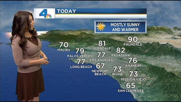 Tuesday Weather: Sunny Skies