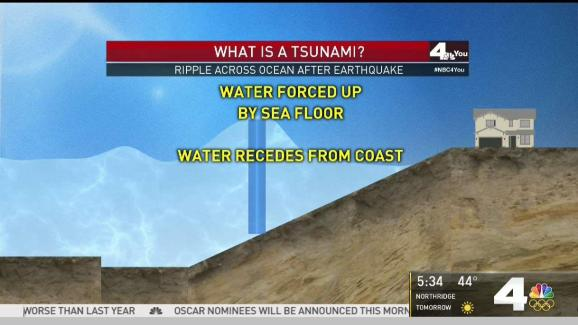 Anatomy of a Tsunami After 7.9 Quake Off Alaska Coast - NBC Southern ...