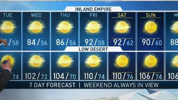 weather inland empire ca