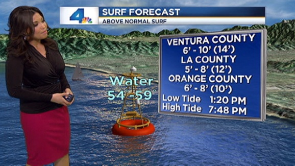 Monday Weather Forecast: Waves and Wind