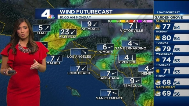 [LA] PM Forecast: Red-Flag Warning