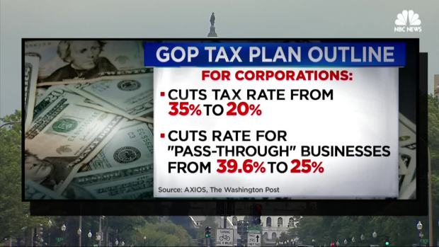 Trump, GOP tax plan cuts rates, almost doubles deduction