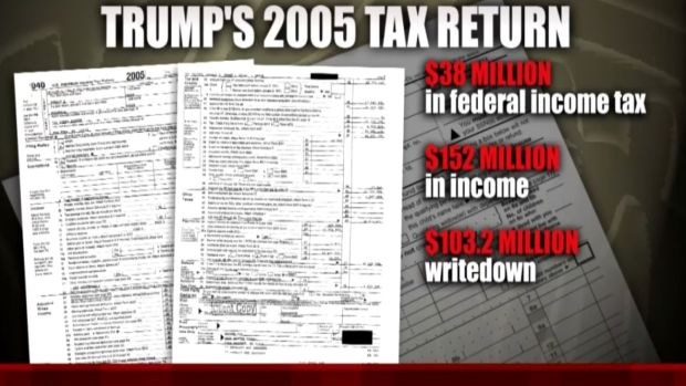 [NATL] Trump Lashes Out at Report of Leaked Tax Returns