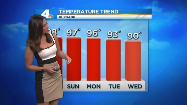 [LA] AM Forecast: Hot and Breezy