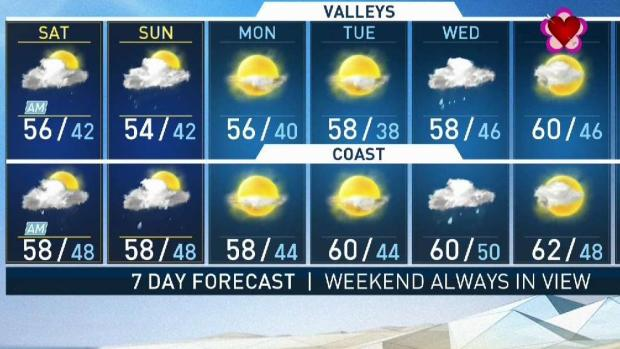 [LA] PM Forecast: Winter Weather Advisory