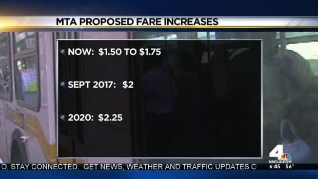 [LA] Metro Considers Fare Hikes