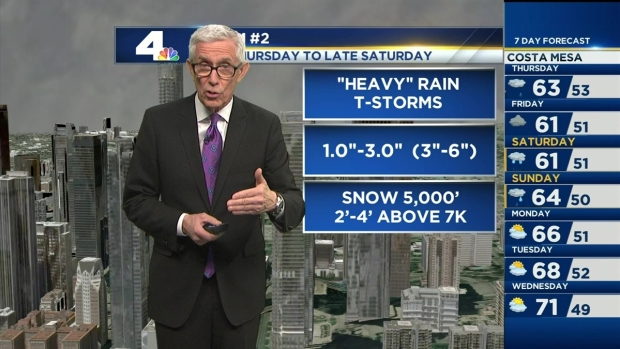 Forecast: SoCal Storms Arrive