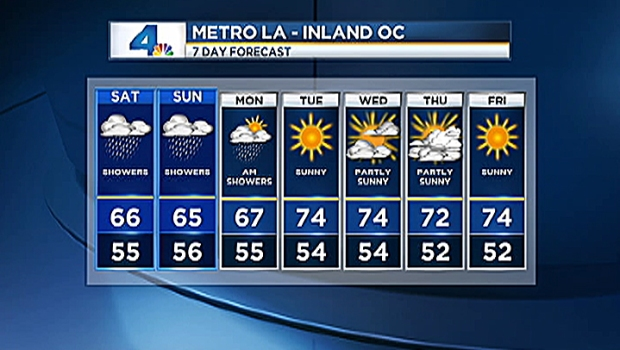 [LA] Weather Forecast for Saturday, Dec. 1, 2012