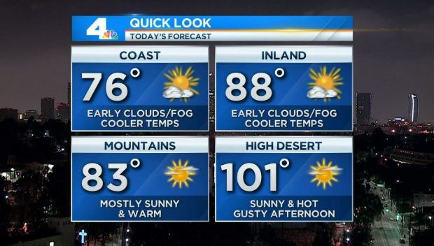LA] AM Forecast: Cooler Weather in Session for First Day of School