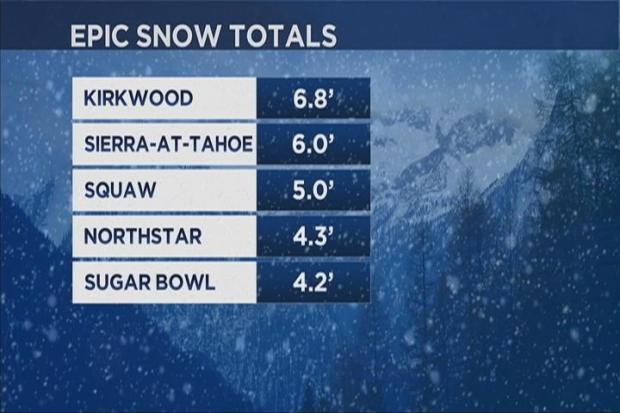 [BAY] Epic Sierra Snow Tops 6 Feet