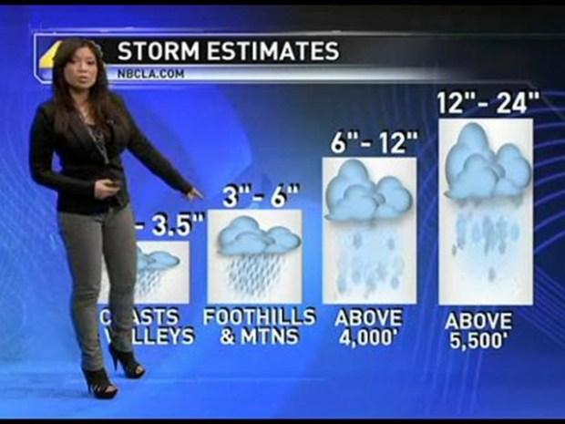 [LA] Weekend Forecast