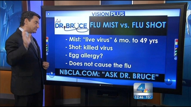 [LA] Ask Dr. Bruce: Flu Shots, Thyroid and Stevia